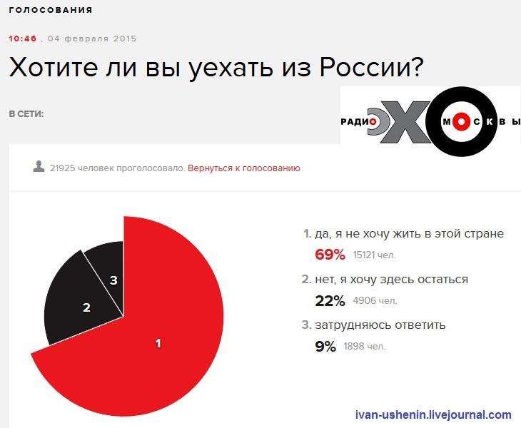 Пятая колонна в России в действии