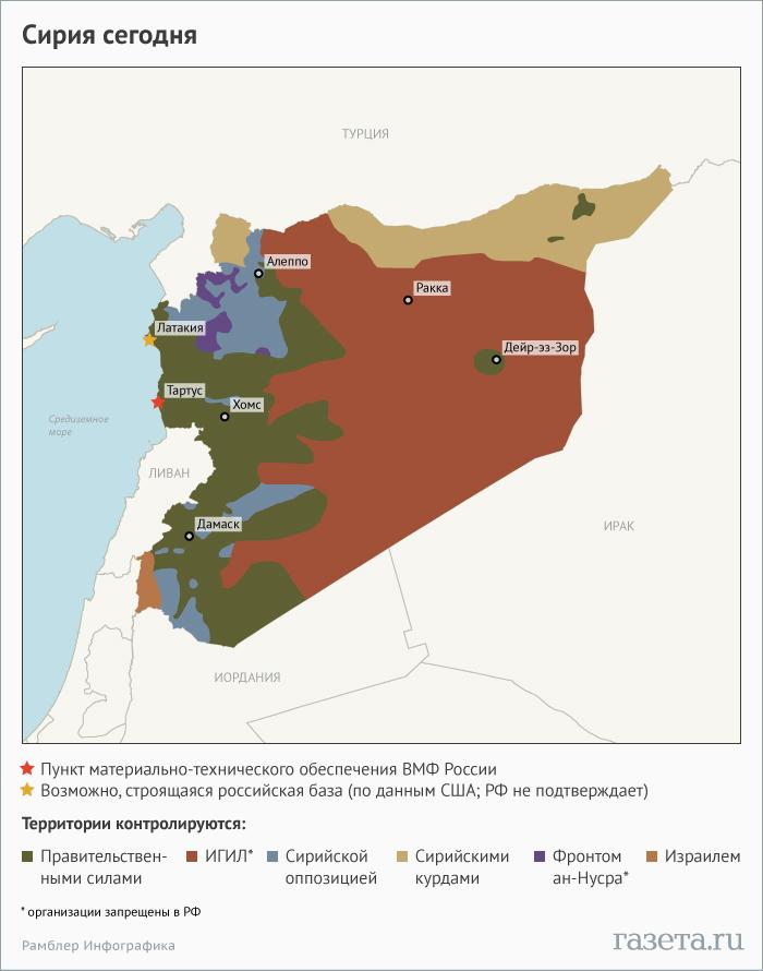 Кто воюет в Сирии