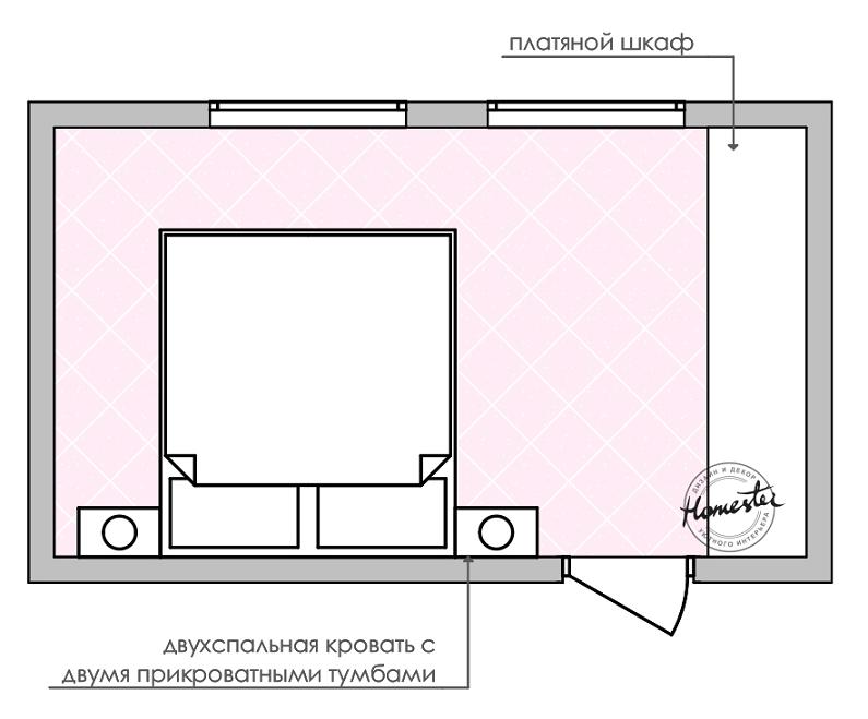 planirovka_5