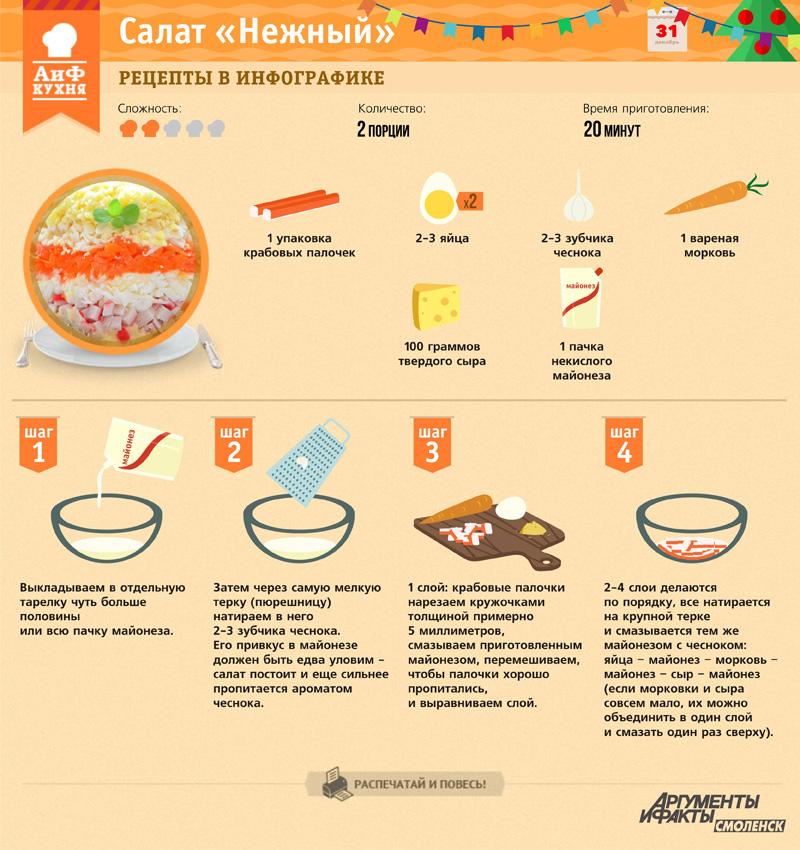 Разные кухни рецепт