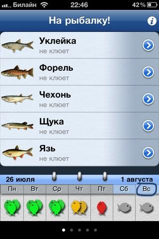 ежедневный прогноз клева рыбы