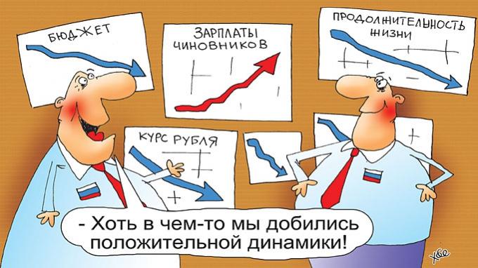 Чем хуже работают госкомпании РФ, тем лучше получает их руководство!