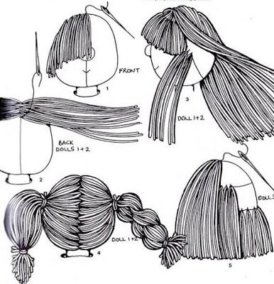 Волосы для кукол своими руками