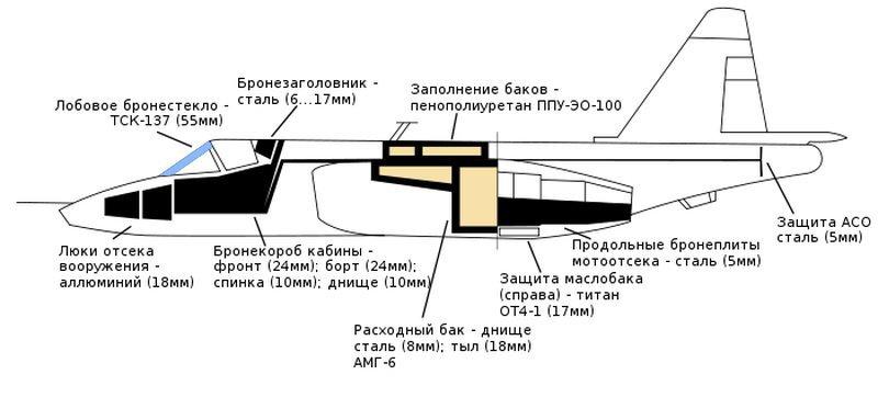 Су-25 «Грач» или «Летающий танк»