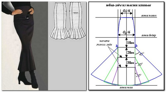 Как сшить юбку годе своими руками для девочки