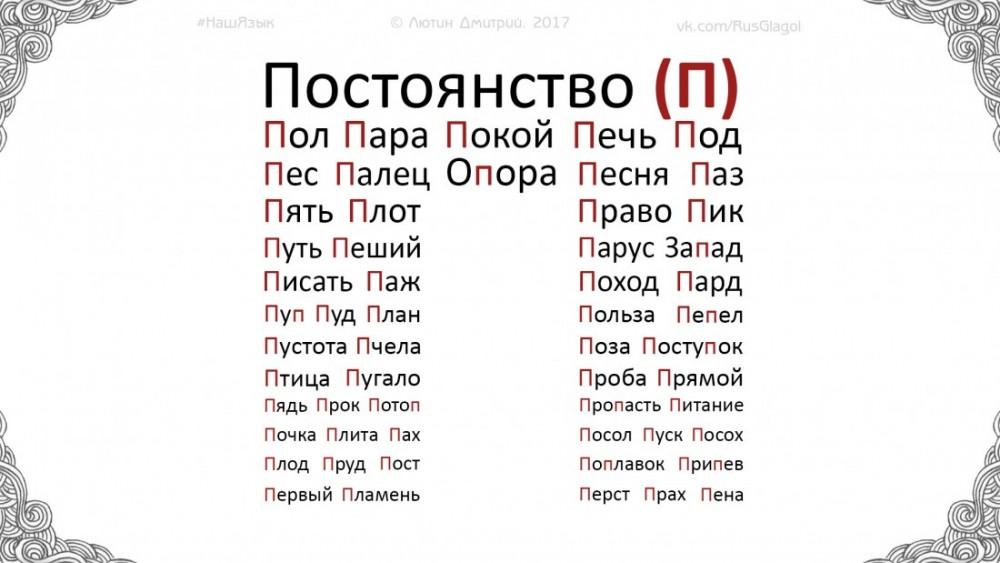 Что значат буквы? 3. Системность. Буква «П»