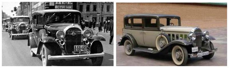 Красный Путиловец Л-1 (1933)-Buick-32-90(1931-1933) автомобили, история, ссср, факты