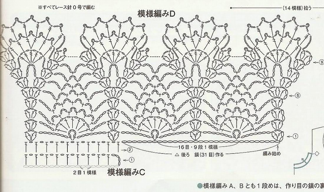 Кайма связанная крючком для юбки схемы