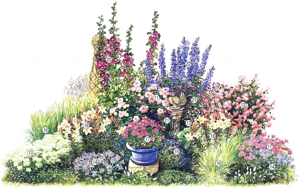 что цветет все лето аллергия