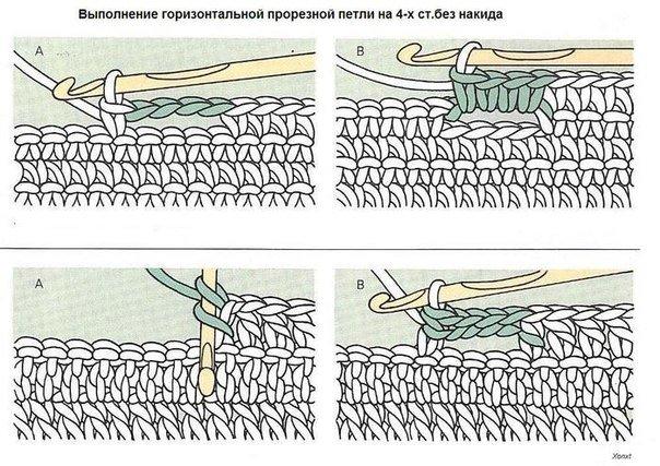 Как сделать петли при вязании спицами