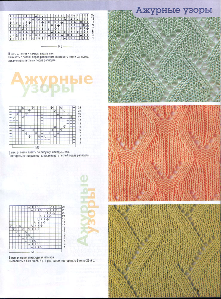 Ажурные узоры спицами схемы для кругового вязания спицами