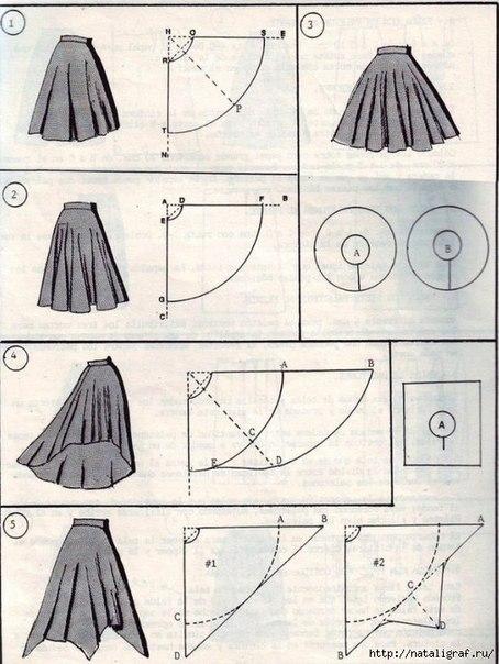 Шьем юбки
