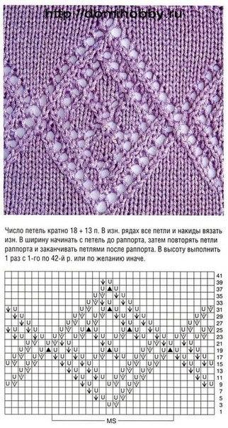 Подборка новых актуальных ажурных мотивов вязания спицами