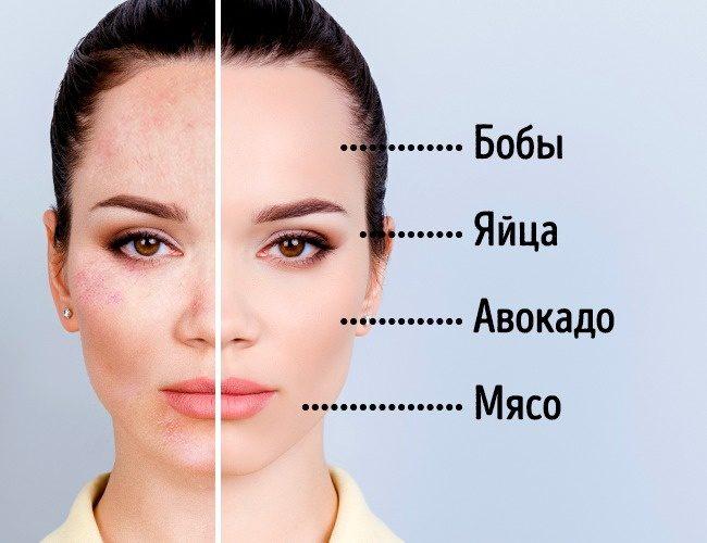 Продукты для идеальной кожи