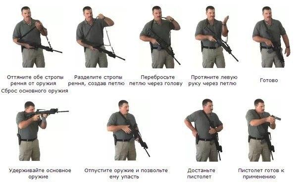 Варианты ношения оружия на трёхточечном оружейном ремне в условиях патрулирования/ближнего боя