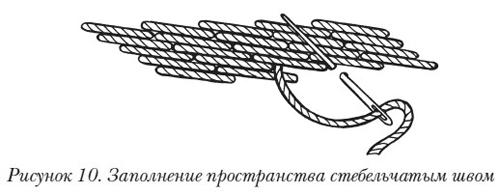 Объемная вышивка Основные приемы объемной вышивки. Заполнение пространства стебельчатым швом