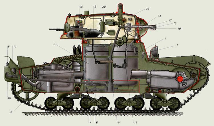 Огнемётные танки