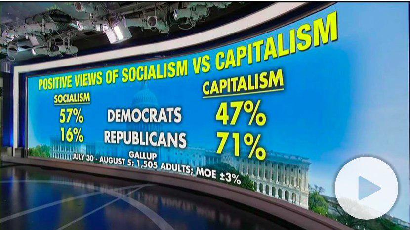 США как оплот мирового марксизма