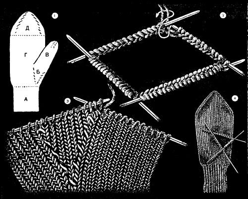 Вязание варежек с пальцем клином