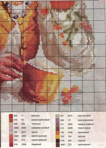 Схема для вышивки чаепитие