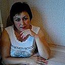 Знакомства в Бийске - Сайт знакомств NeoLove RU