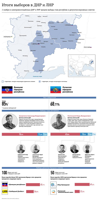 РФ считает заявление Совбеза ООН по выборам в Донбассе неадекватным