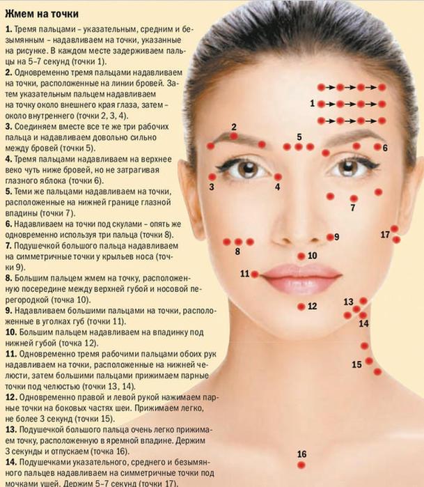 Техники омоложения лица