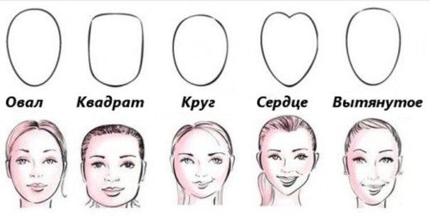 Тонкости поэтапного нанесения макияжа для новичков