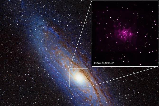Черные дыры. Интересные факты