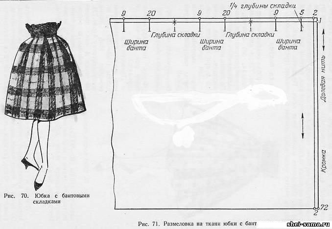 Как сшить юбку татьянку с поясом своими руками