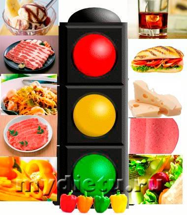 """""""Светофор"""" - диета на каждый день"""