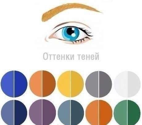 Оттенки теней под Ваш цвет глаз: