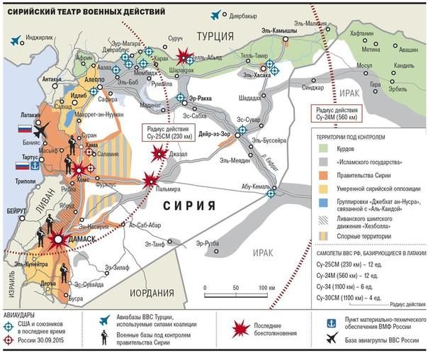 Россия в Сирии: четко, точечно, рационально, а не в омут с головой