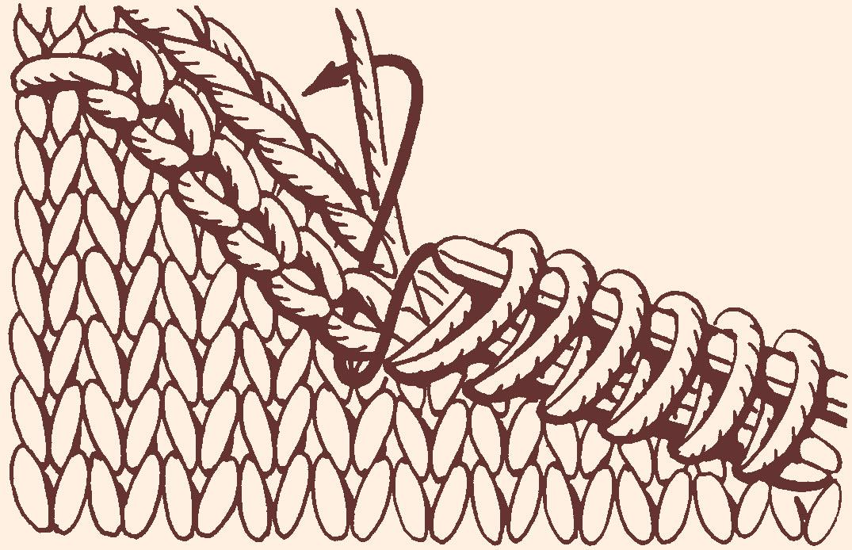 Подробная инструкция по вышивке крестиком и изготовлению книжных закладок