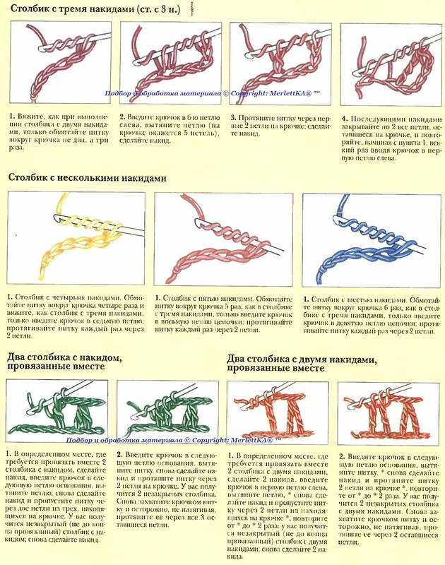 Вязание крючком три столбика с накидом вместе