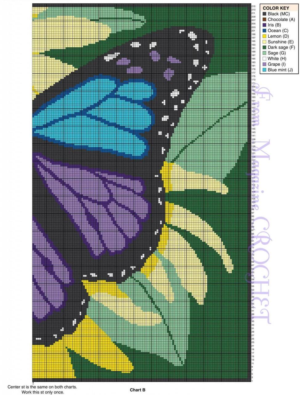 Детский плед бабочка спицами схема