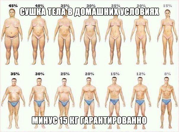 как похудеть на 21 кг за месяц