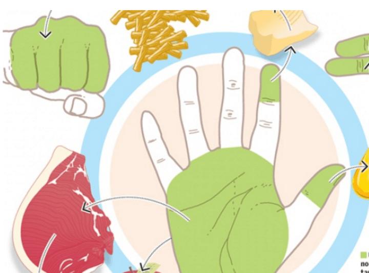 Объясняем на пальцах: Сколько еды нужно съедать каждый день.