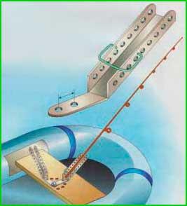 Подставка для удочек на резиновую лодку своими руками