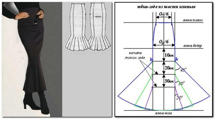 Как сшить юбку годе своими руками