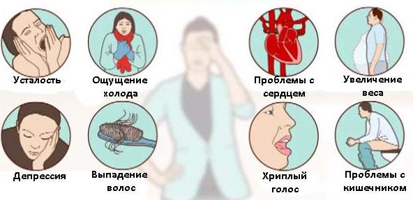 Щитовидная железа контролирует весь ваш организм! Вот как сохранить ее здоровой