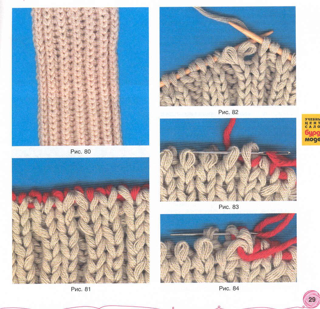 Сокращение петель, кромочные петли и петли последнего ряда
