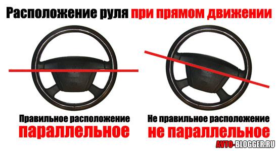 Почему когда отпускаешь руль машину тянет вправо