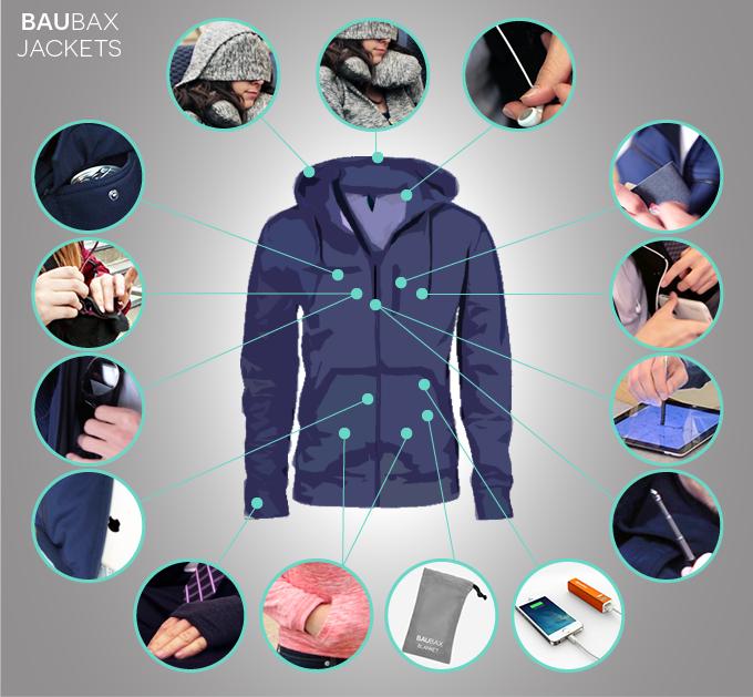 Лучшая куртка для путешествий по миру без сумок и рюкзаков