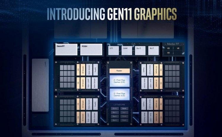 Intel представила встроенную графику 11-го поколения с производительностью в 1 Тфлопс