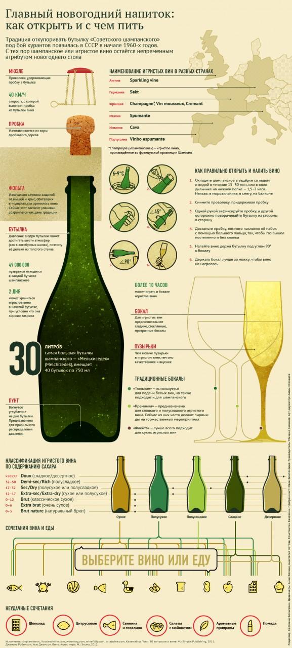 Как сделать вид что пьешь