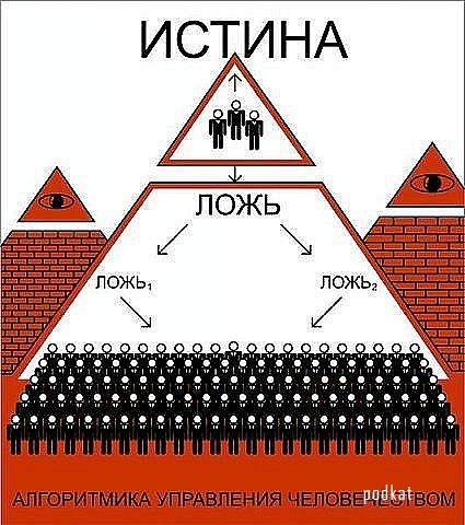 В России работает всего 15 млн. человек