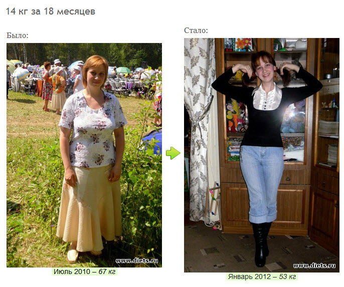 Фото похудевших диетс ру