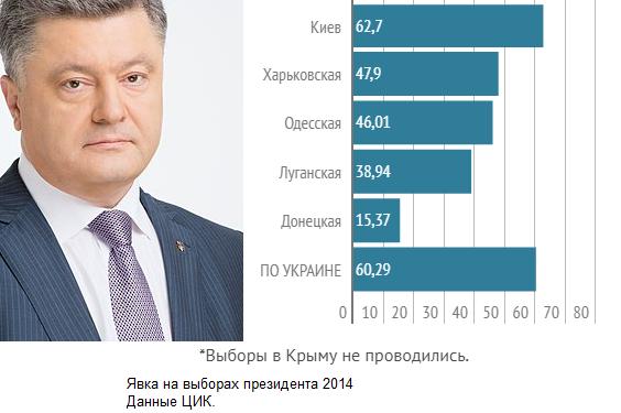 Какие полчища собираются на место президента в мае 2019 на Украине?