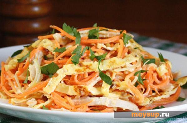 рецепты салатов из шампиньонов и кукурузы